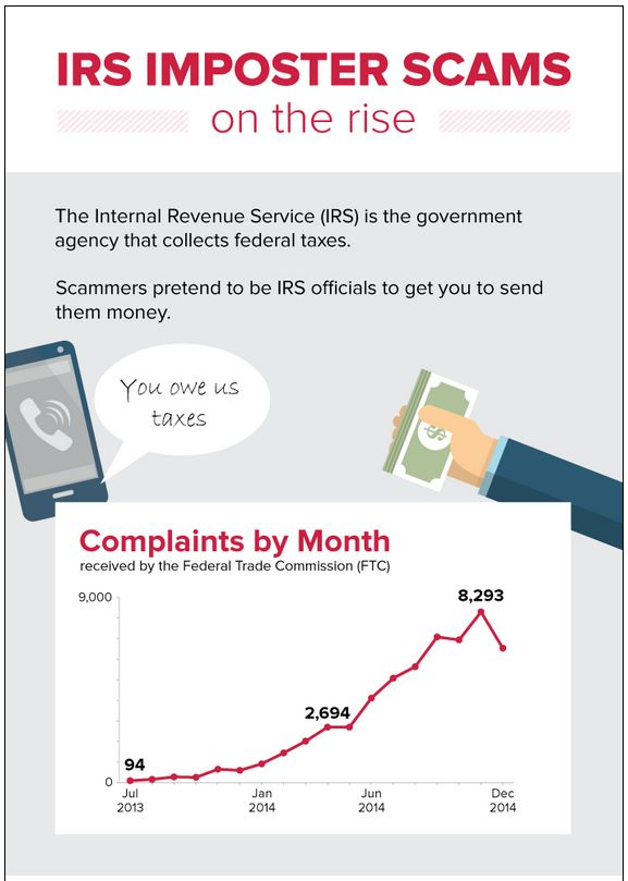 IRS Scam Infographic page 1.JPG