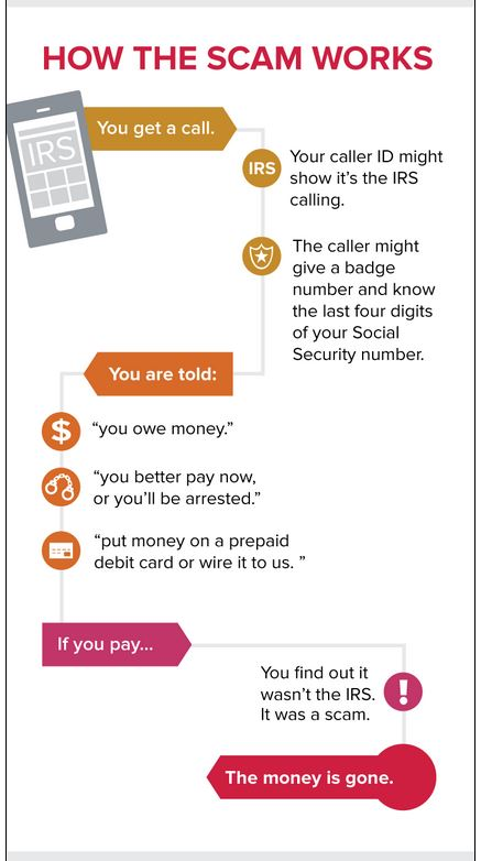IRS Scam Infographic page 2.JPG