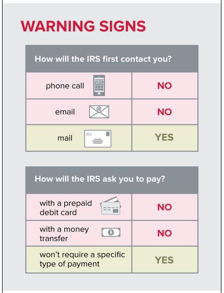 IRS Scam Infographic page 3.JPG